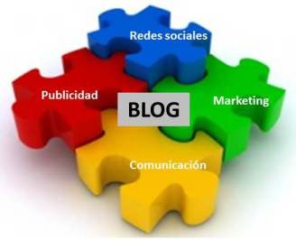 blogs, chief blogging officer, profesiones digitales, socialmedia